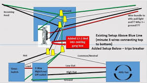 wiring diagram for a whole house fan images fan switch wiring diagram besides whole house also