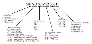 M12 Connector Coding Chart Sealcon M12 M8 Cordset Part Number Guide