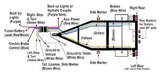 trailer wire diagram for way trailer image 7 way trailer wiring diagram brakes jodebal com on trailer wire diagram for 7 way