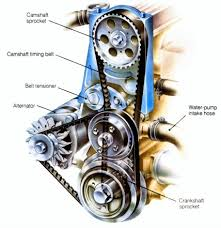 How to change a timing belt on a mitsubishi mirage further Working on 05 mitsubishi montero  replaceing water pump and timing additionally Timing Belt   Engine   ILLUSTRATED SERVICE   PARTS GUIDE in addition Timing Belts  Interference Engines additionally Timing Belts   Why they are important and how it affects you moreover Timing Belts   Why they are important and how it affects you together with Repair Guides   Engine Mechanical   Timing Cover And Belt further Repair Guides   Engine Mechanical  ponents   Timing Belt also How to Know When to Replace Your Timing Belt further  besides . on mitsubishi timing belt repment intervals