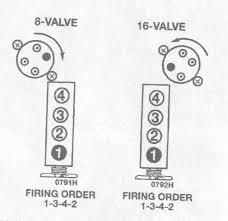 geo tracker plug firing order