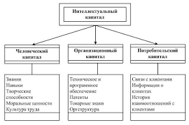 Реферат задачи и проблемы экспорта интеллектуальной собственности   на реферат задачи и проблемы экспорта интеллектуальной собственности сборнике