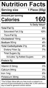 Totinos Pizza Nutrition Label Labels Ideas 2019