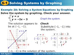 example 2a solving a system equations by graphing