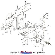 ezgo wiring diagram golf cart solidfonts 1997 ez go gas golf cart wiring diagram and hernes