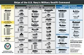 Military Sealift Command Pay Chart 2018 List Of Military Sealift Command Ships Wikipedia