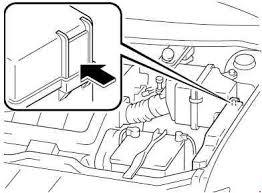 1999 2006 mazda mpv lw fuse box diagram fuse diagram engine compartment fuse box 1999 2006 mazda mpv lw fuse box diagram