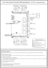 hid access wiring diagram facbooik com Access 2 Communications Wiring Diagram hid prox reader wiring diagram Basic Electrical Schematic Diagrams