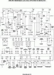Jeep grand cherokee wiring diagram 95 1995 stereo door jennylares