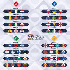 شرح مفصّل لنظام بطولة دوري الأمم الأوروبية وعلاقتها بيورو 2020