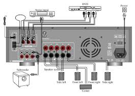 what are stereo wiring diagrams used for quora a car