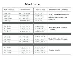 Sheet Measurement Chart Bed Sizes Chart Ingilterevizesi Co