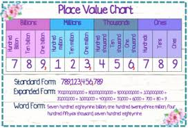 Expanded Form Chart Floral Place Value Chart To Billions Word Form Expanded Form