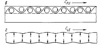 Промышленность производство Контроль качества Реферат Учил Нет  Пространство в котором распространяются УЗ волны называют ультразвуковым полем УЗ волна в направлении своего движения несет определенную энергию