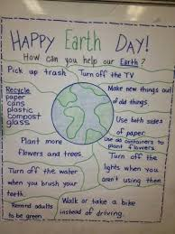 Earth Day Anchor Chart Primary Tutor