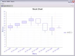 Birt Chart Engine Using The Birt Chart Engine In Your Plug In