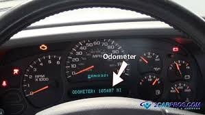 How an <b>Odometer</b> Works Explained in Under 5 Minutes