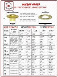 Self Piercing Grommet Size Chart Grommet Mart