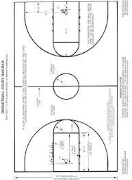 Regulation Basketball Court Basketball Court Drawing With