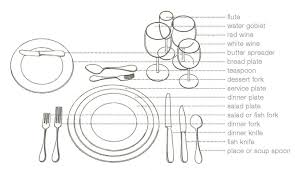 formal setting of a table. formal table setting of a