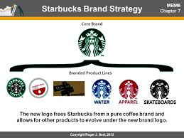 product positioning branding and product line strategies ppt  starbucks brand strategy