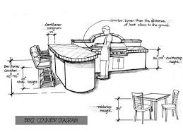 Small Picture Standard Heights and Dimensions for Outdoor Kitchen Design The