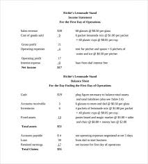 Simple Income Statement Simple Income Statements 6 Free Documents To Download In