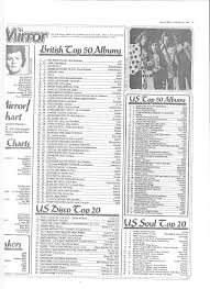 Uk Singles Chart 1977 Every Uk 1 Single Of 1977 Discussion Thread Page 2