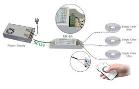 wiring diagram for led dimmer the wiring diagram wiring diagram for led dimmer wiring wiring diagrams for wiring diagram