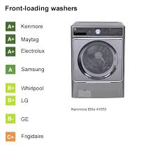 washer and dryer ratings 2017. Fine 2017 Rankings Of Frontloading Washer Brands For Washer And Dryer Ratings 2017 E