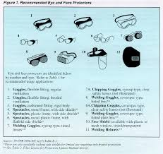 Eye And Face Protection Selection Chart Business Guide Guide To The Selection And Use Of Personal