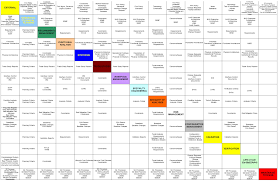 Faa Ato Org Chart File System Engineering Functional N2 Diagram Jpg