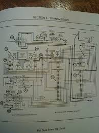 ford e won t move in forward or yesterday s tractors powertrain wiring diagram have to blow it up let me know if you cant any part of it ross