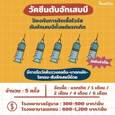 เจาะลึก! ทำความรู้จักกับ 14 วัคซีนที่ควรให้ลูกฉีด