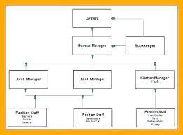 Simple Organization Chart Template Corporateportraits Info