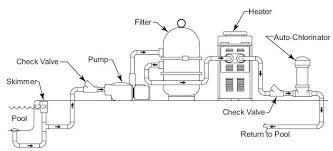 swimming pool whole  warehouse at pool  com plumbing diagram