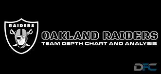 Oakland Depth Chart 2017 Oakland Raiders Depth Chart 2017