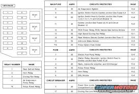 2004 ford e350 radio wiring diagram images ford e 350 wiring wiring diagram image about and schematic