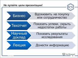 Презентация на тему Подготовка презентации дипломной работы  6 6
