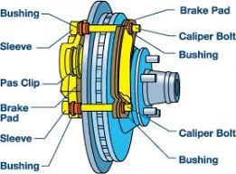 17 best images about engines toyota chevy and kit cars do it yourself brake job
