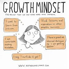 Growth Mindset Quotes Stunning Growth Mindset Cougar Mountain Middle School Advisory