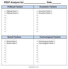 Pest Analysis Template Pest And Swot Analysis Template Ms Word Combined Package