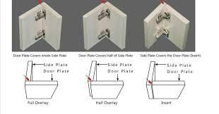 How to choose the overlay of your cabinet hinges kav hinge series
