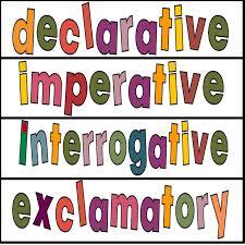 4 Kinds Of Sentences Declarative Imperative Interrogative ...