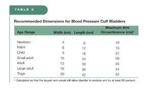 Pediatric Hypertension Diagnosis Tom Wade Md