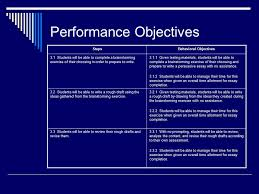 the persuasive essay an instructional design model ppt 13 performance objectives