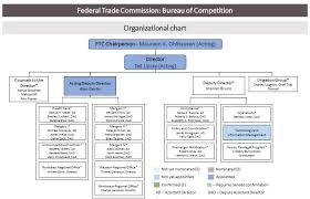 Ftc Organizational Chart Ftc Bureau Of Competition Organizational Chart