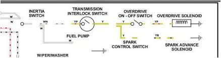 how do you wire overdrive transmission into originally non od mgb  Early Mgb D Type Overdrive Under Hood Ponents And Wiring Early Mgb D Type Overdrive Under Hood Ponents And Wiring #49
