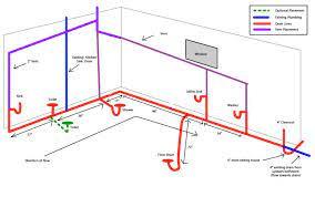 Basement Bathroom Rough In Layout Help Please Terry Love Plumbing Advice Remodel Diy Professional Forum
