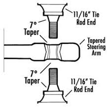 Tie Rod End Taper Chart 1937 48 Ford Steering Arms 3 3 4 Inch Drop
